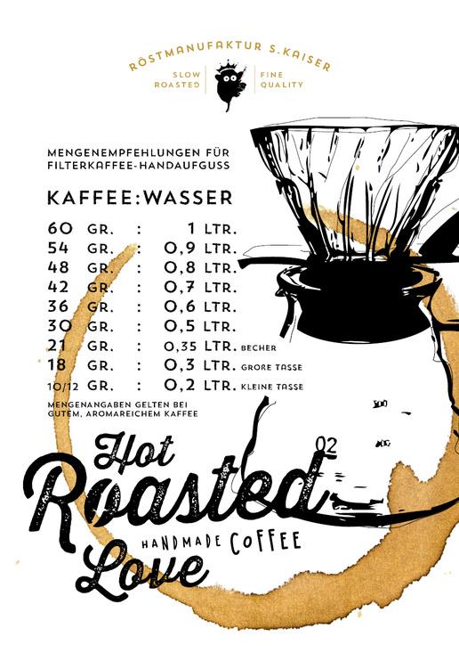 Empfehlung Wasser vs. Kaffee